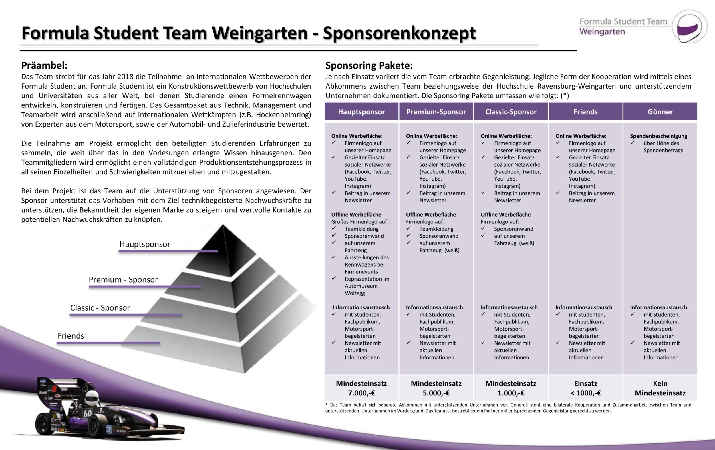 Sponsoren – Formula Student Team Weingarten